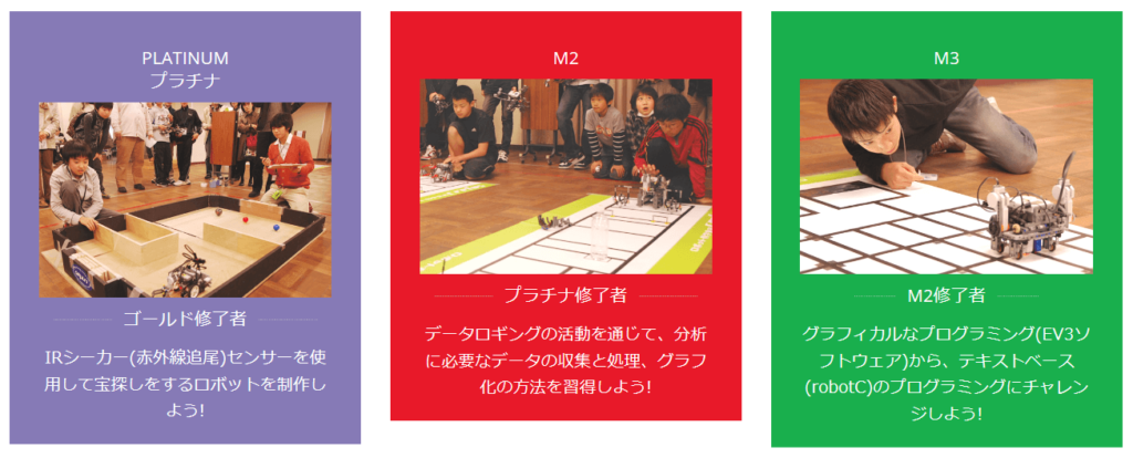 中学生 ロボット教室 Crefus(クレファス)