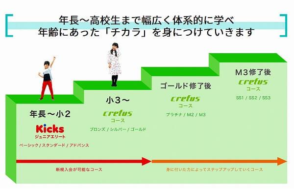 Crefus(クレファス) 高校生